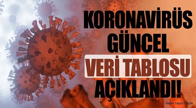27 Eylül 2021 Pazartesi günü koronavirüs verileri açıklandı